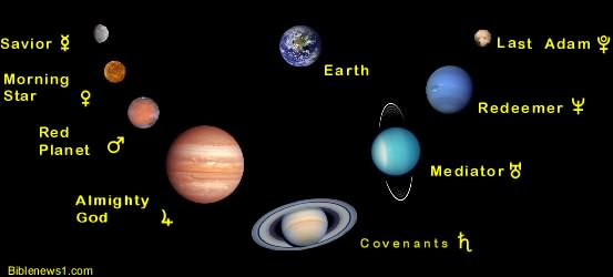 list of planets by size - photo #34